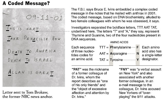 The FBI's decoding of the text in the 2001 Anthrax letters to NBC's Tom Brokaw. (Courtesy the NY Times)